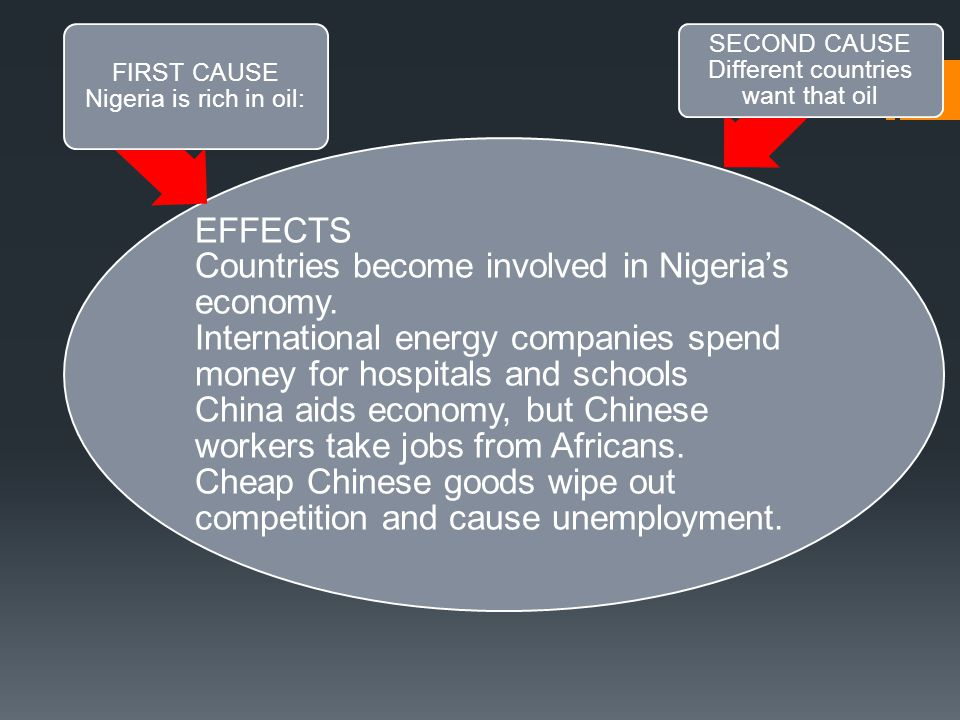 EFFECTS Countries become involved in Nigeria's economy