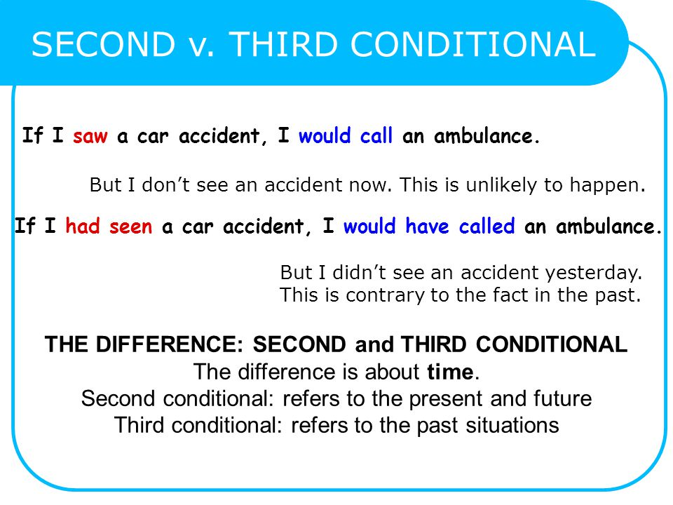 SECOND v. THIRD CONDITIONAL