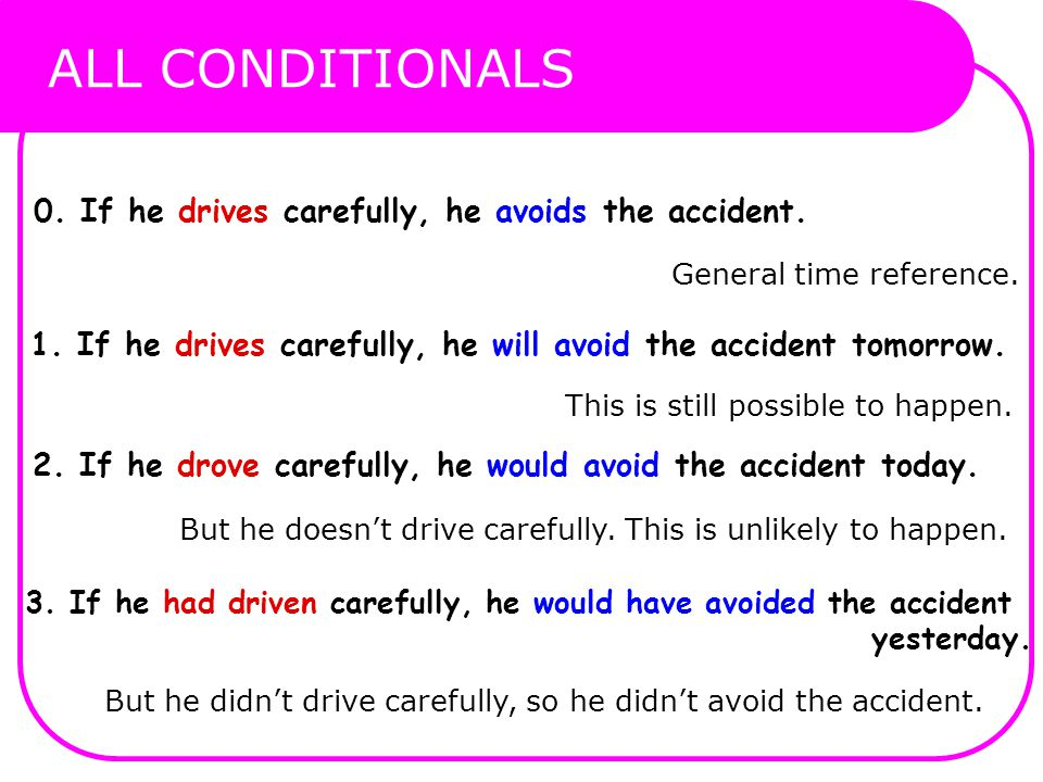 ALL CONDITIONALS 0. If he drives carefully, he avoids the accident.