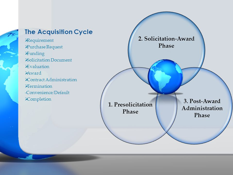The Acquisition Cycle 2. Solicitation-Award Phase