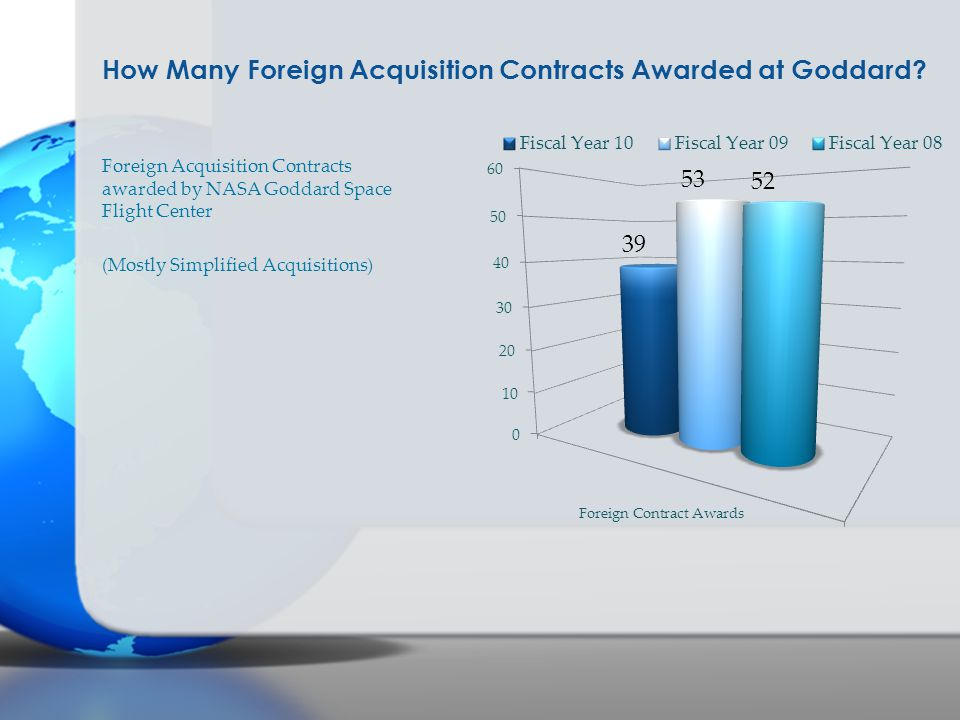 How Many Foreign Acquisition Contracts Awarded at Goddard