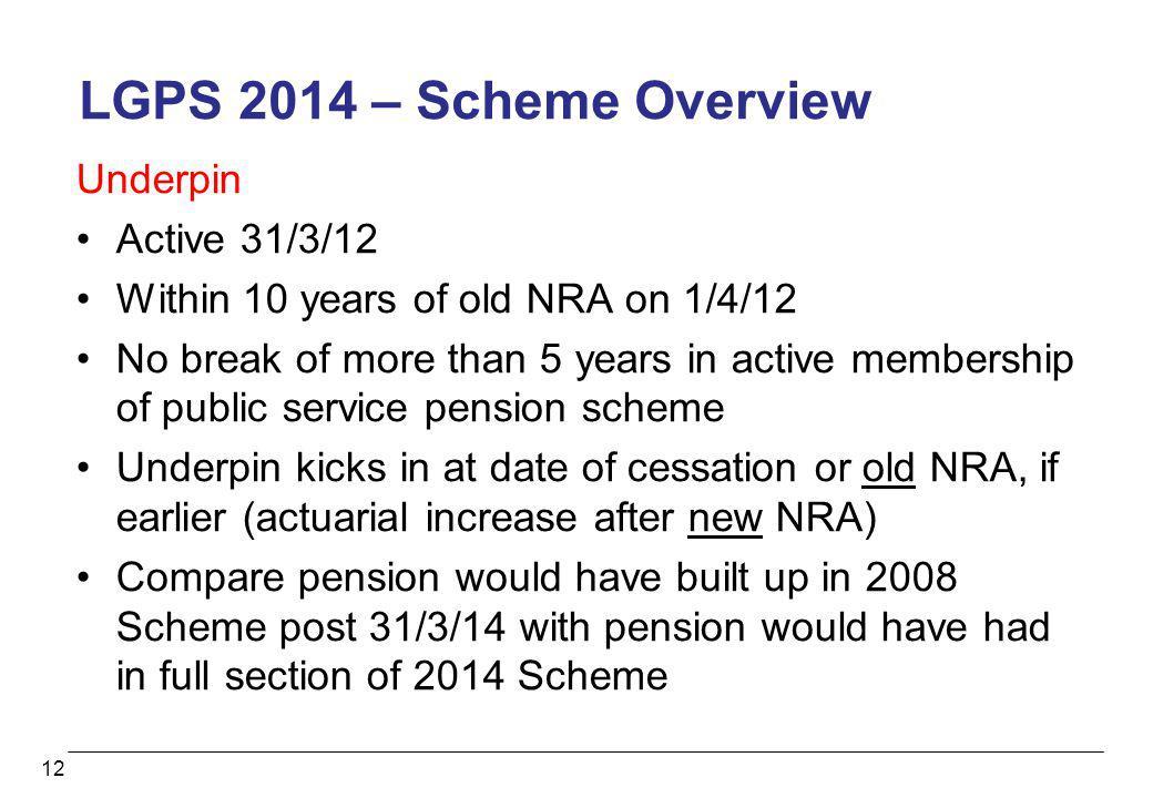 LGPS 2014 – Scheme Overview Underpin Active 31/3/12