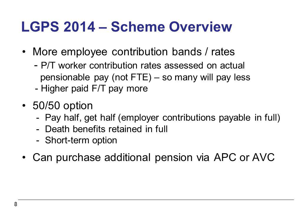 LGPS 2014 – Scheme Overview More employee contribution bands / rates