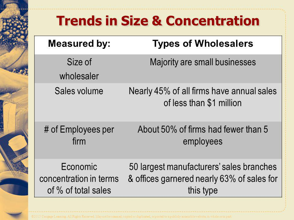 Trends in Size & Concentration