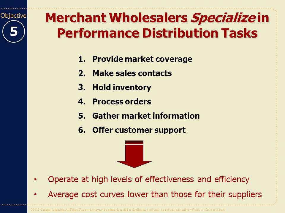 Merchant Wholesalers Specialize in Performance Distribution Tasks