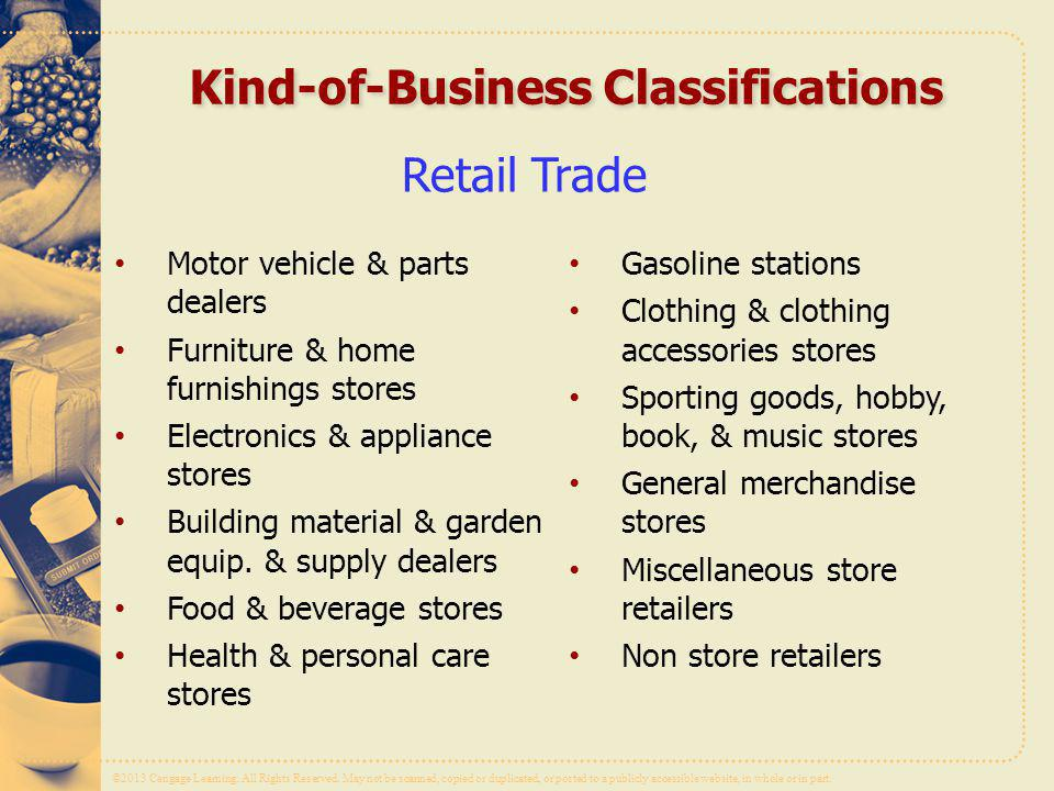 Kind-of-Business Classifications