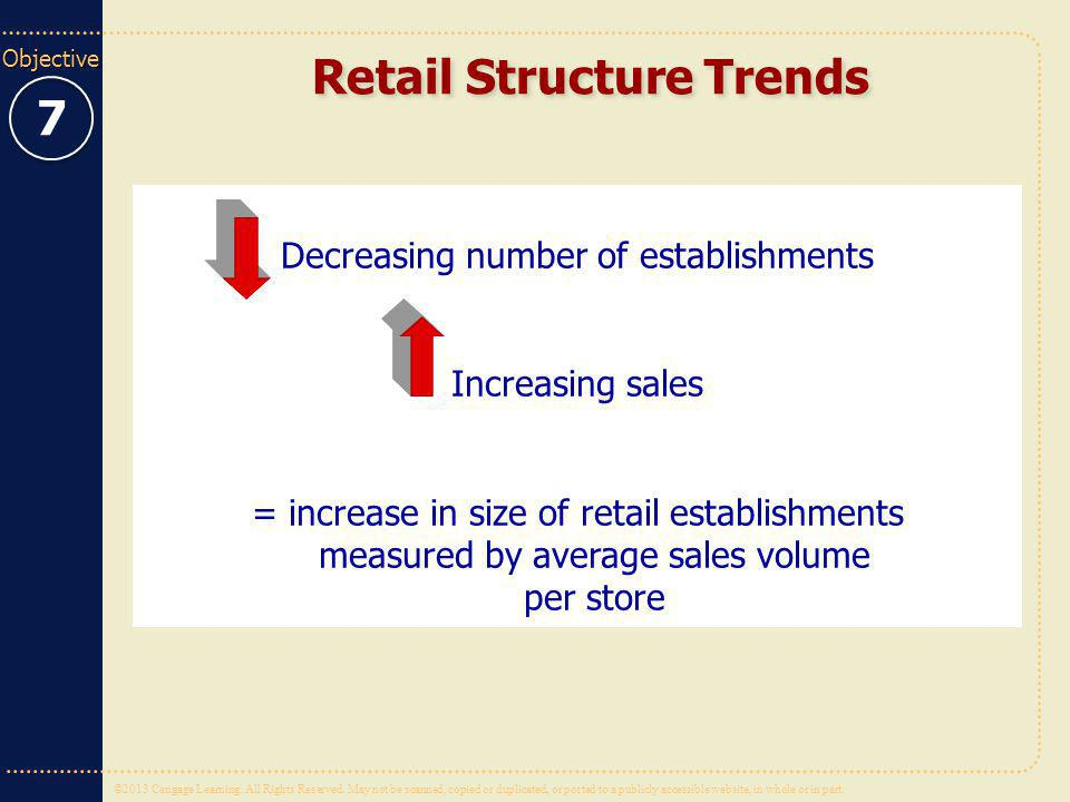 Retail Structure Trends