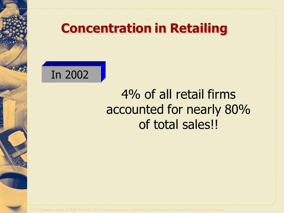 Concentration in Retailing