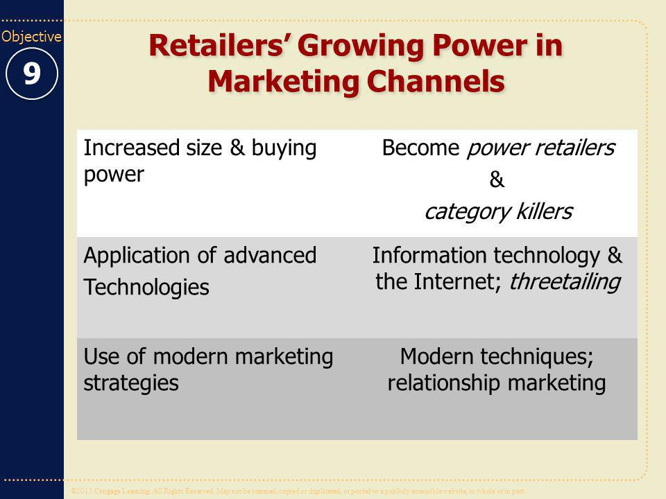 Retailers' Growing Power in Marketing Channels