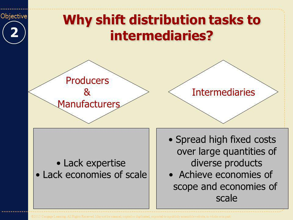 Why shift distribution tasks to intermediaries