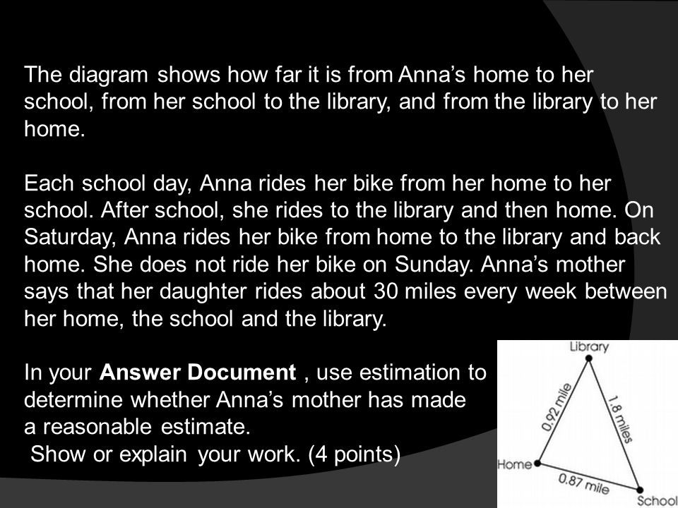 The diagram shows how far it is from Anna's home to her school, from her school to the library, and from the library to her home.