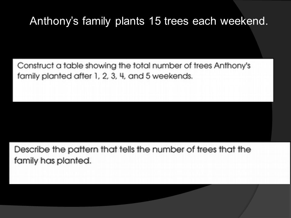 Anthony's family plants 15 trees each weekend.