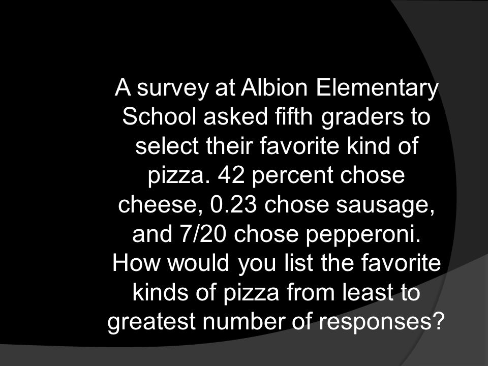 A survey at Albion Elementary School asked fifth graders to select their favorite kind of pizza.