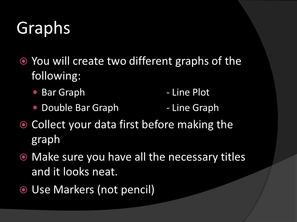 Graphs You will create two different graphs of the following: