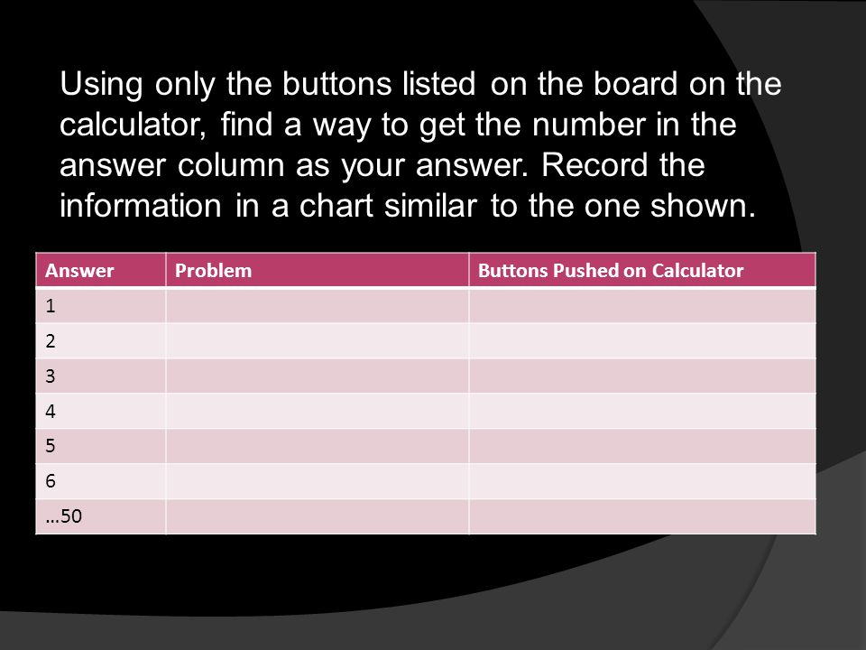 Using only the buttons listed on the board on the calculator, find a way to get the number in the answer column as your answer. Record the information in a chart similar to the one shown.
