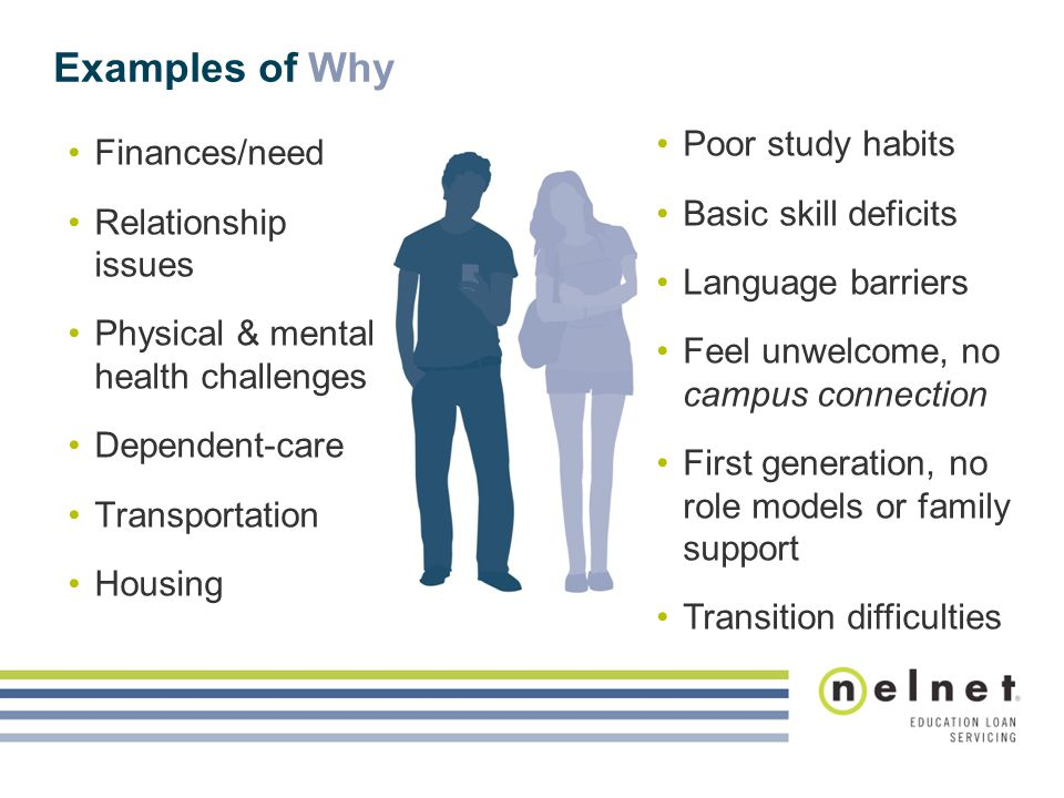 Examples of Why Poor study habits Finances/need Basic skill deficits