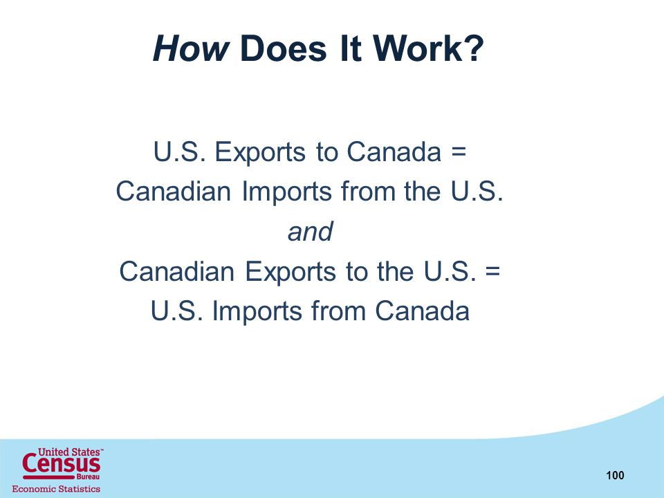 How Does It Work. U.S. Exports to Canada = Canadian Imports from the U.S.