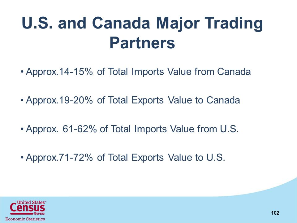 U.S. and Canada Major Trading Partners