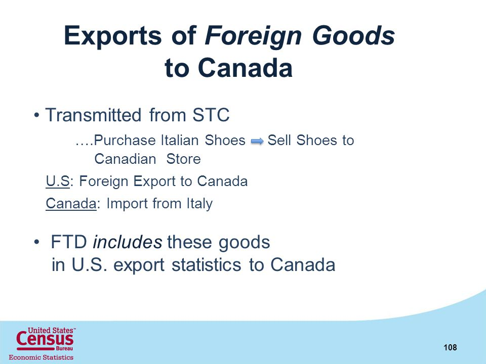 Exports of Foreign Goods to Canada