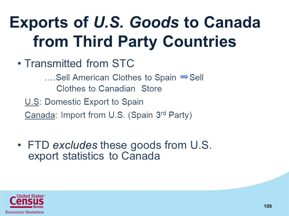 Exports of U.S. Goods to Canada from Third Party Countries