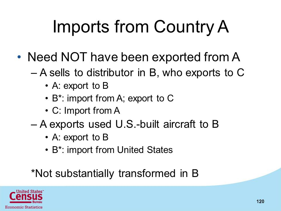 Imports from Country A Need NOT have been exported from A