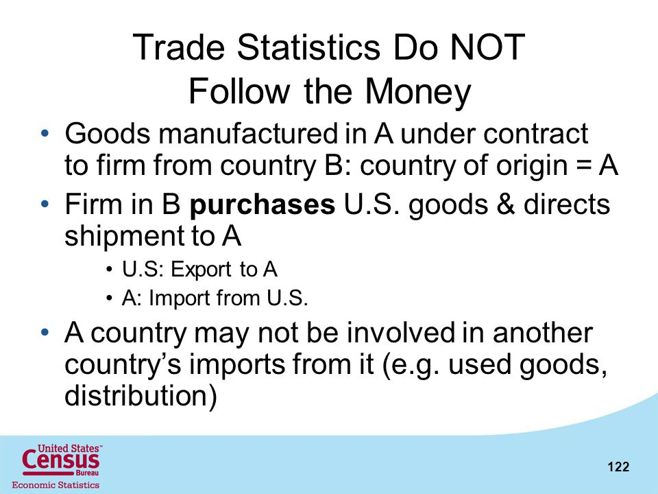 Trade Statistics Do NOT Follow the Money