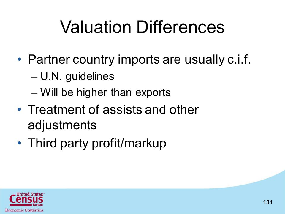 Valuation Differences