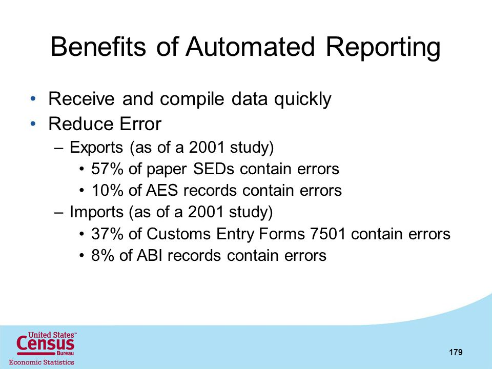 Benefits of Automated Reporting