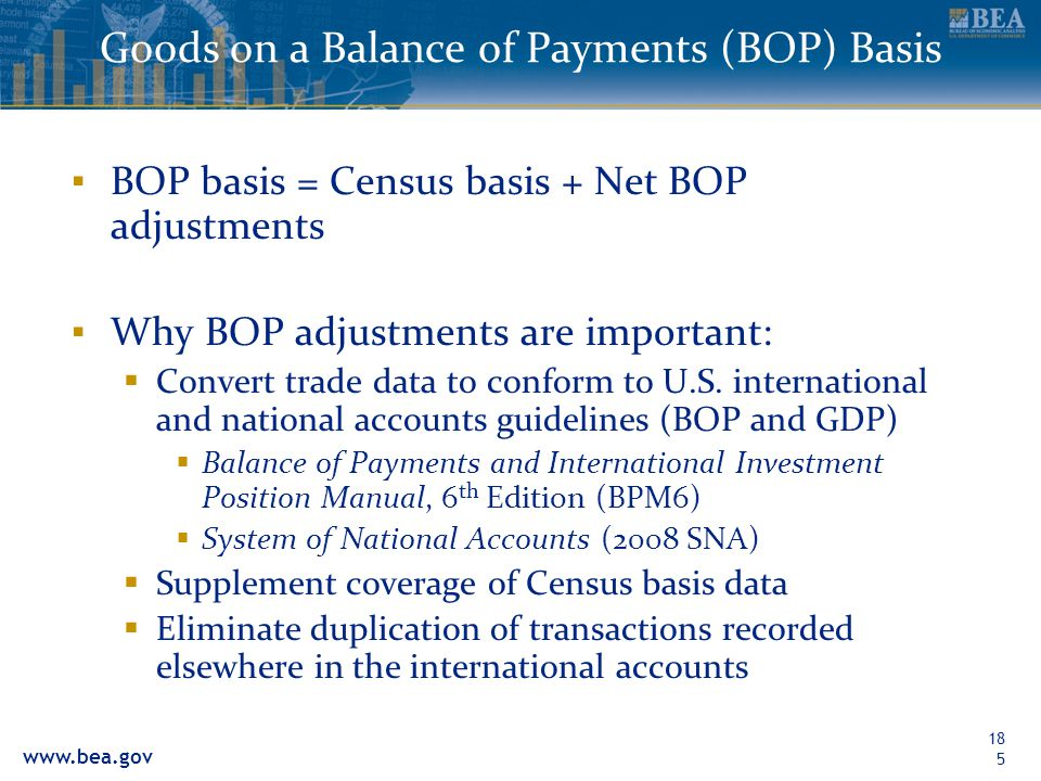Goods on a Balance of Payments (BOP) Basis