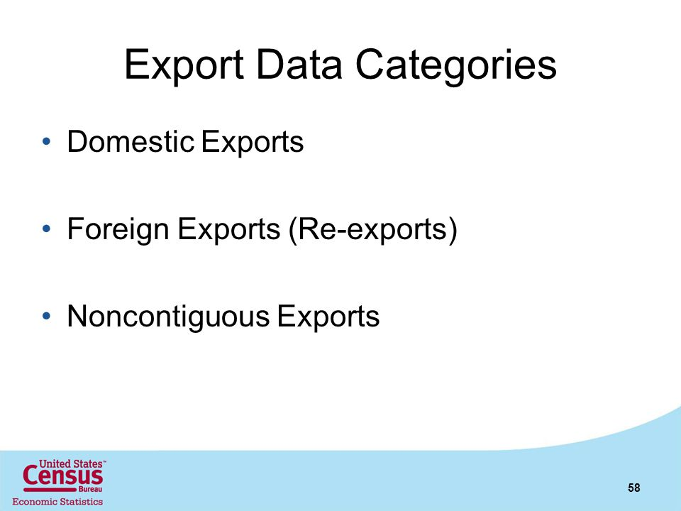 Export Data Categories
