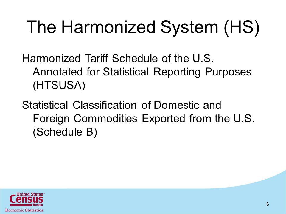 The Harmonized System (HS)
