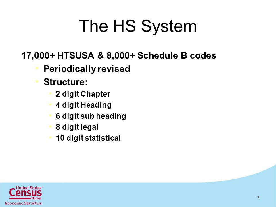 The HS System 17,000+ HTSUSA & 8,000+ Schedule B codes