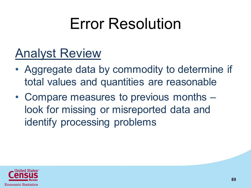 Error Resolution Analyst Review
