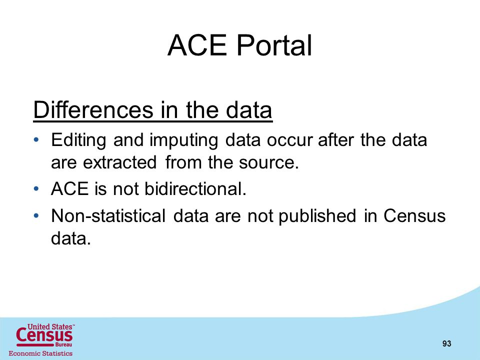 ACE Portal Differences in the data
