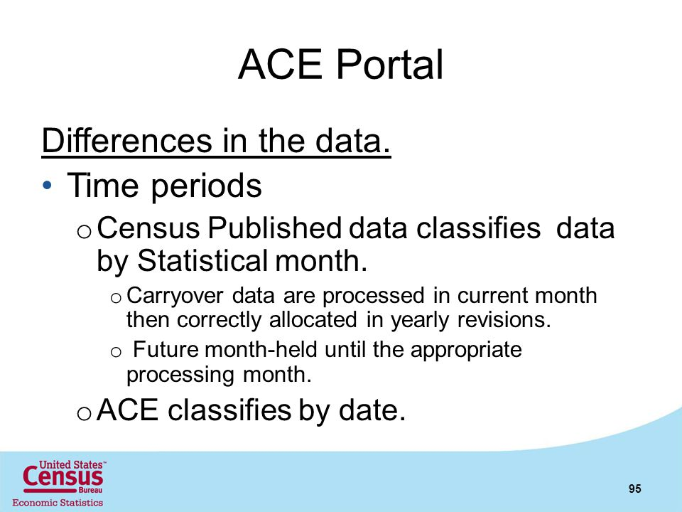 ACE Portal Differences in the data. Time periods
