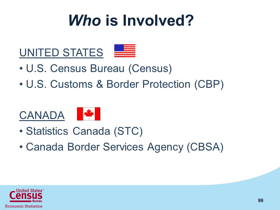 Who is Involved UNITED STATES • U.S. Census Bureau (Census)