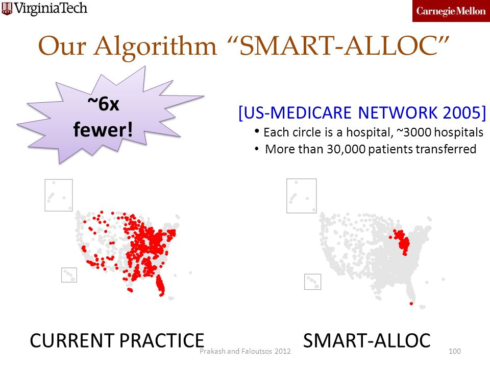 Our Algorithm SMART-ALLOC