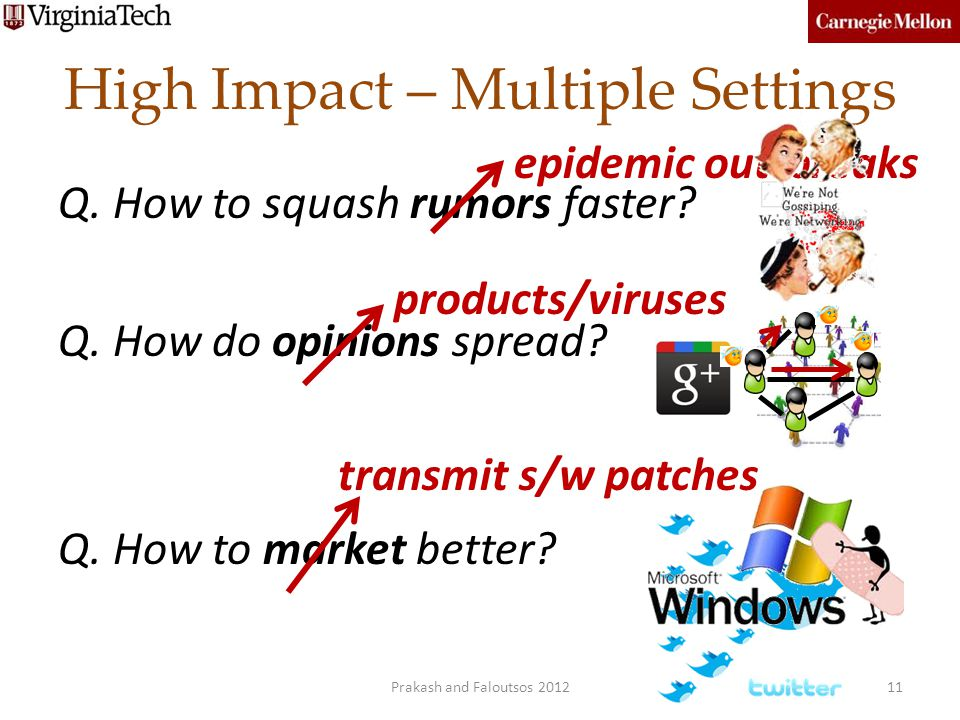 High Impact – Multiple Settings