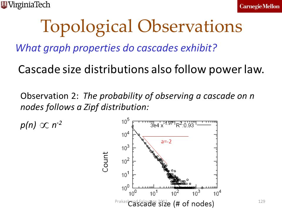 Topological Observations