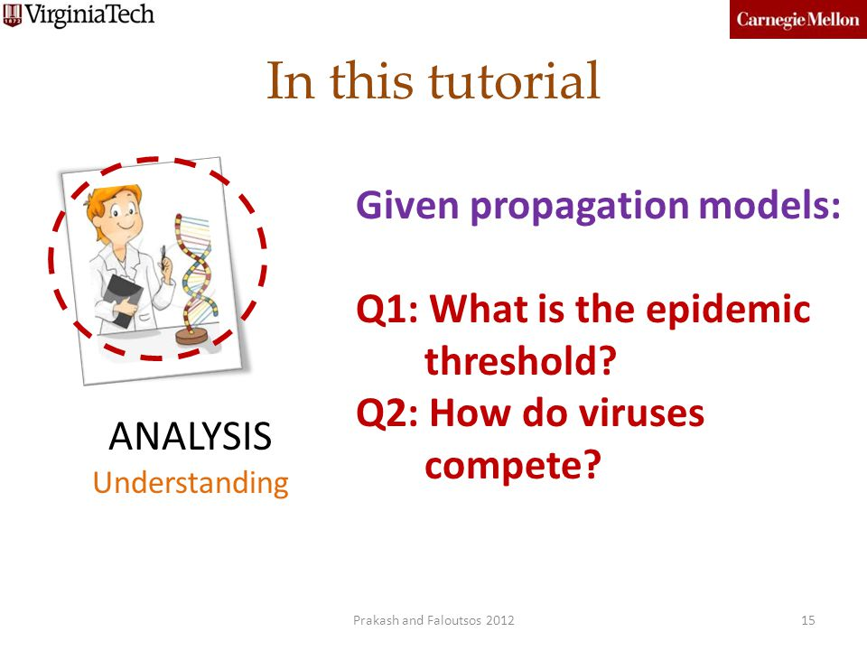 In this tutorial Given propagation models: Q1: What is the epidemic