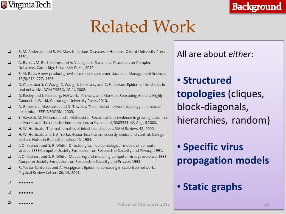 Background Related Work. All are about either: Structured topologies (cliques, block-diagonals, hierarchies, random)