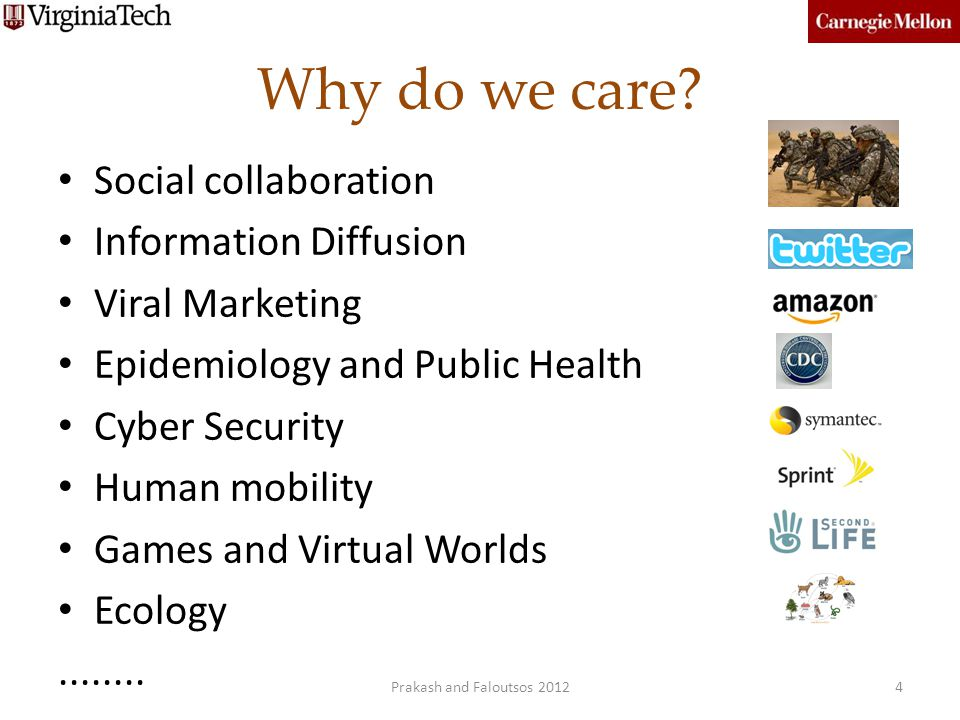 Why do we care Social collaboration Information Diffusion
