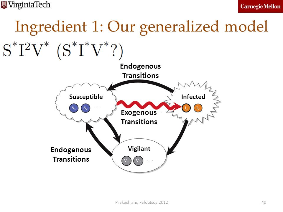 Ingredient 1: Our generalized model
