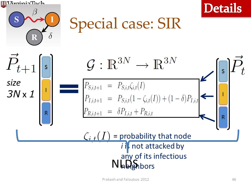 Special case: SIR Details NLDS size 3N x 1 = probability that node