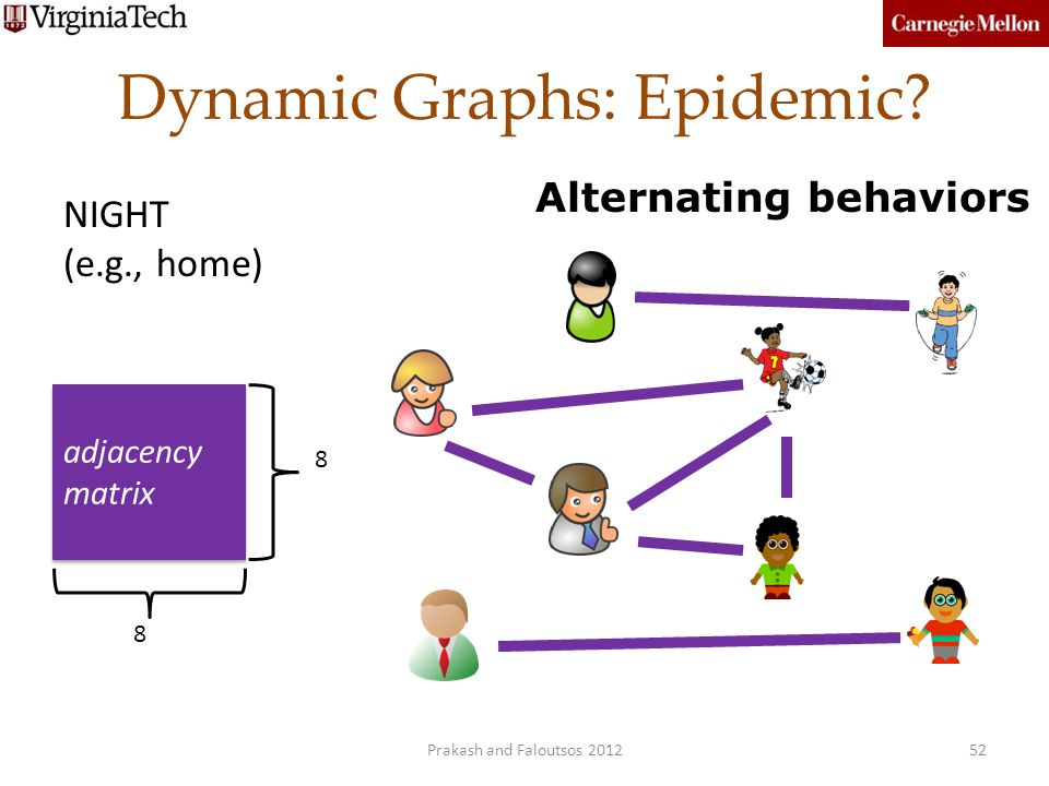 Dynamic Graphs: Epidemic