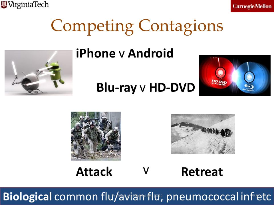 Competing Contagions iPhone v Android Blu-ray v HD-DVD v Attack