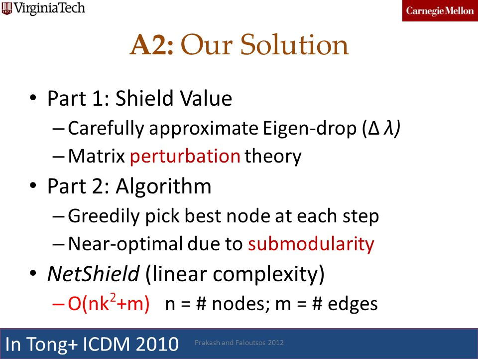 A2: Our Solution Part 1: Shield Value Part 2: Algorithm