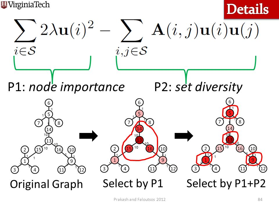 Details P1: node importance P2: set diversity Select by P1