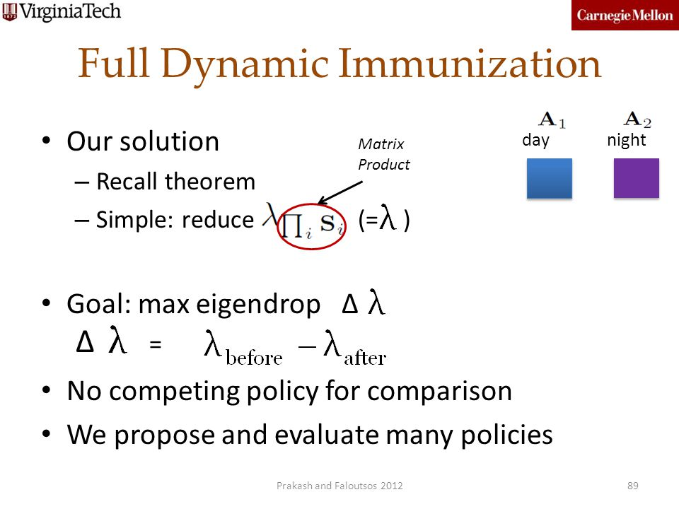 Full Dynamic Immunization