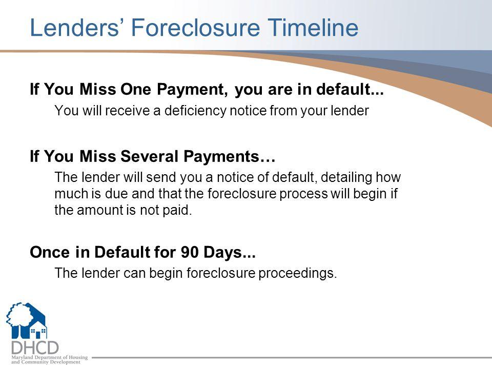 Lenders' Foreclosure Timeline